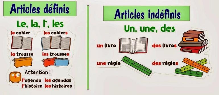 Французские артикли - общий обзор