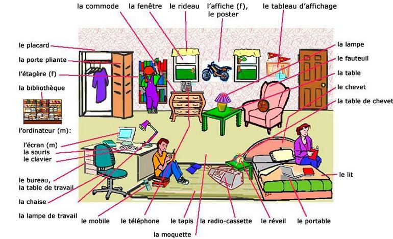Все о доме по-французски!